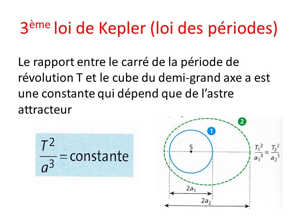 3ème loi de Kepler (loi des périodes)