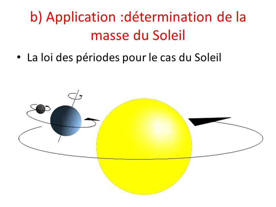 b) Application :détermination de la masse du Soleil