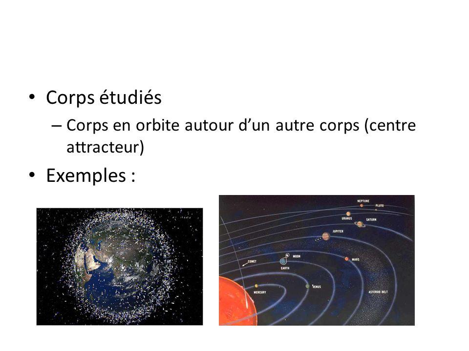 Corps étudiés Exemples :