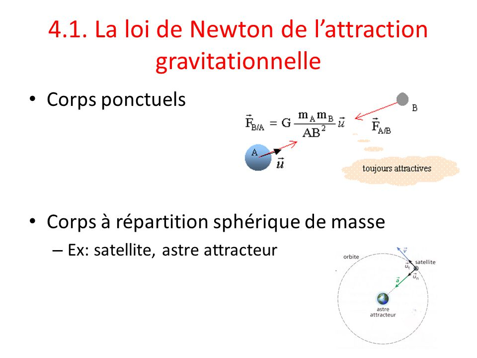4.1. La loi de Newton de l'attraction gravitationnelle
