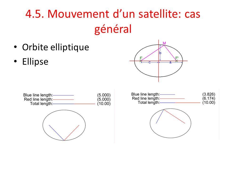 4.5. Mouvement d'un satellite: cas général