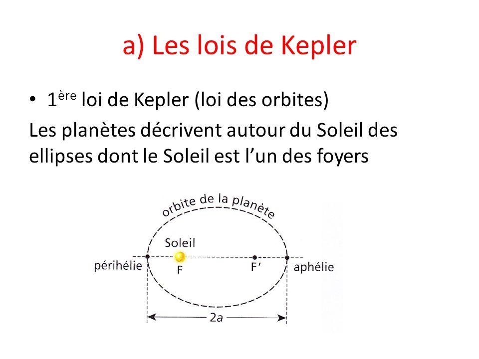 a) Les lois de Kepler 1ère loi de Kepler (loi des orbites)