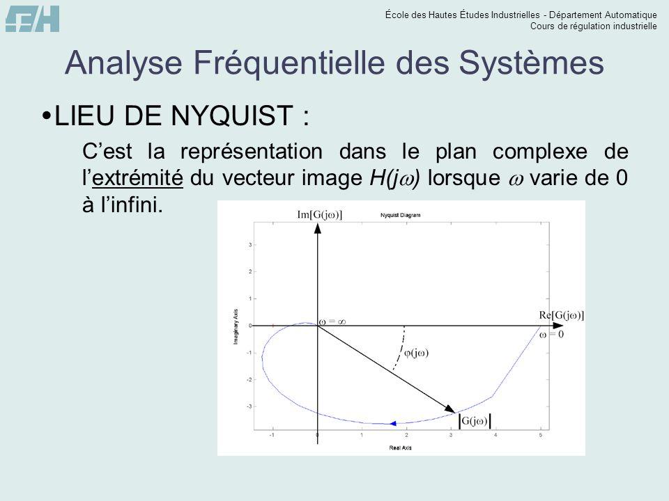 Analyse Fréquentielle des Systèmes