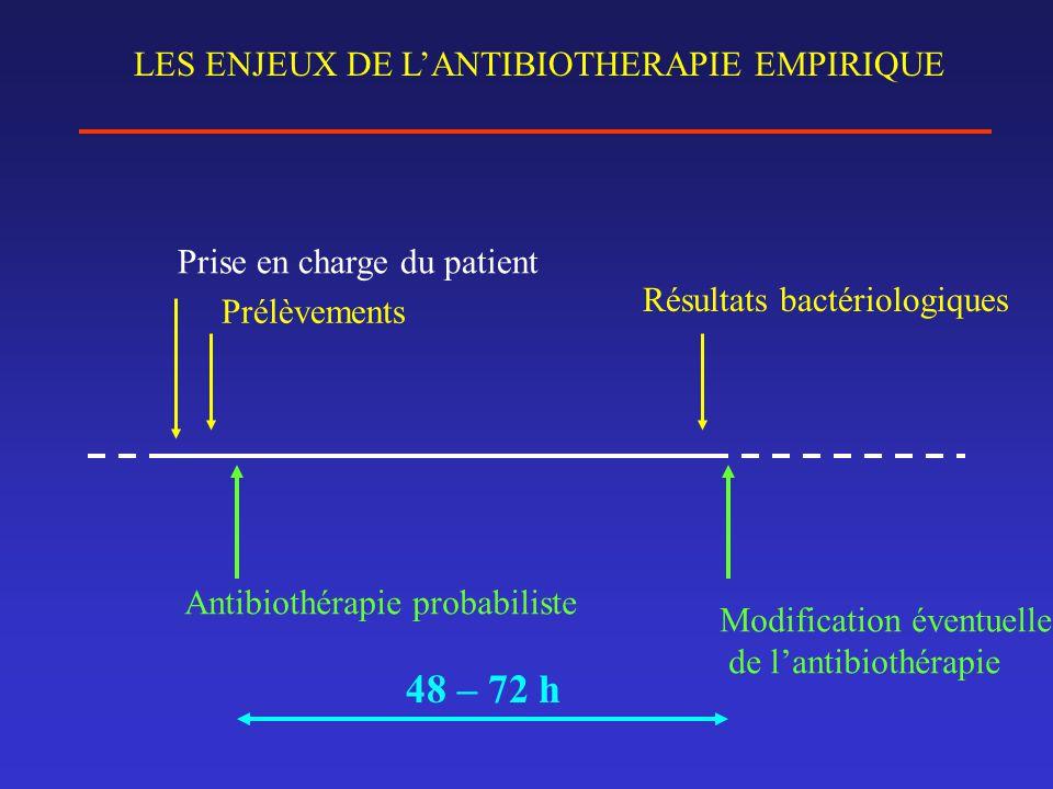 48 – 72 h LES ENJEUX DE L'ANTIBIOTHERAPIE EMPIRIQUE
