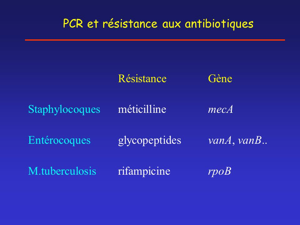 PCR et résistance aux antibiotiques