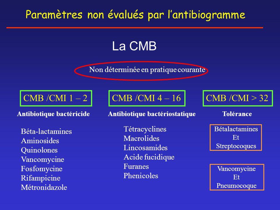 La CMB Paramètres non évalués par l'antibiogramme CMB /CMI 1 – 2