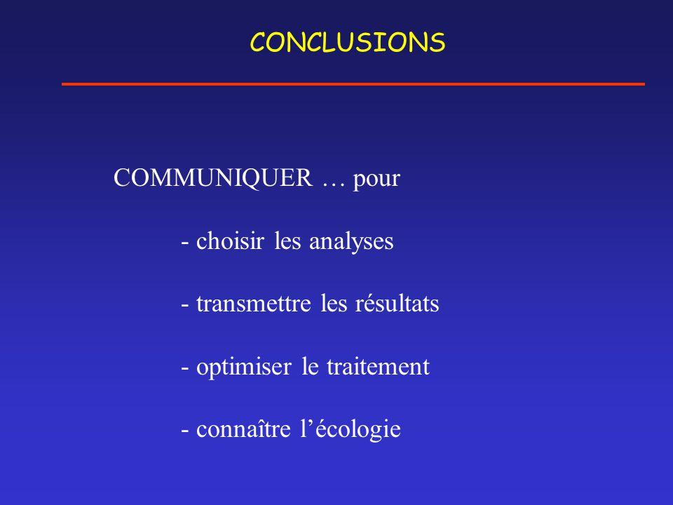 CONCLUSIONS COMMUNIQUER … pour. - choisir les analyses. - transmettre les résultats. - optimiser le traitement.