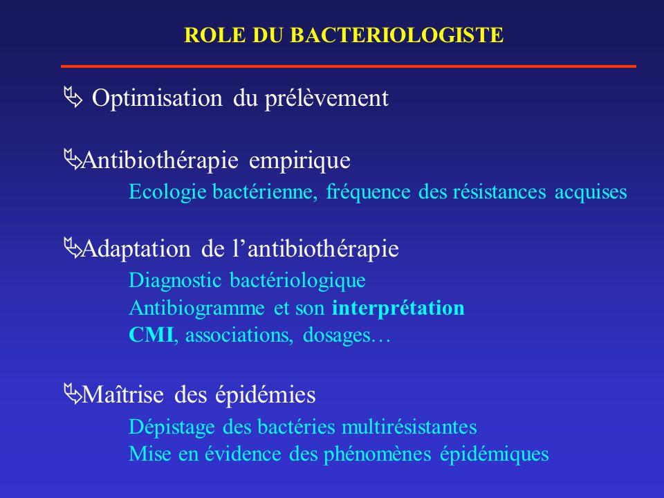  Optimisation du prélèvement Antibiothérapie empirique