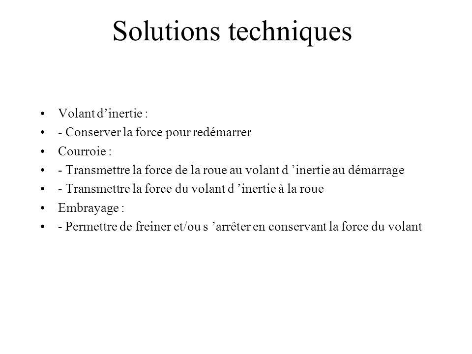 Solutions techniques Volant d'inertie :