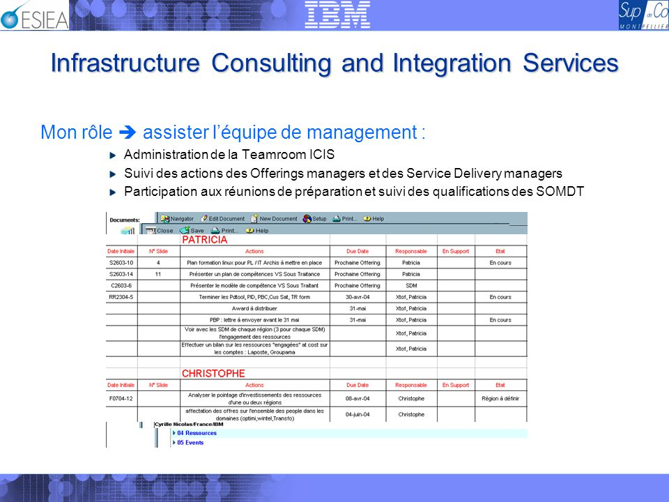 Infrastructure Consulting and Integration Services