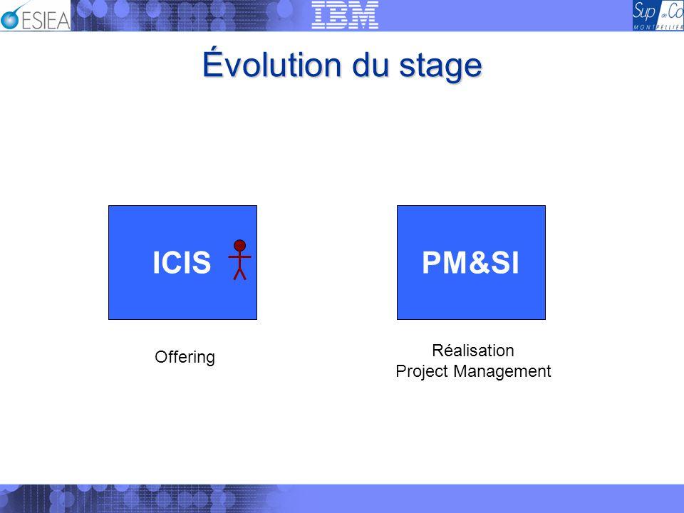 Évolution du stage ICIS PM&SI Réalisation Project Management Offering
