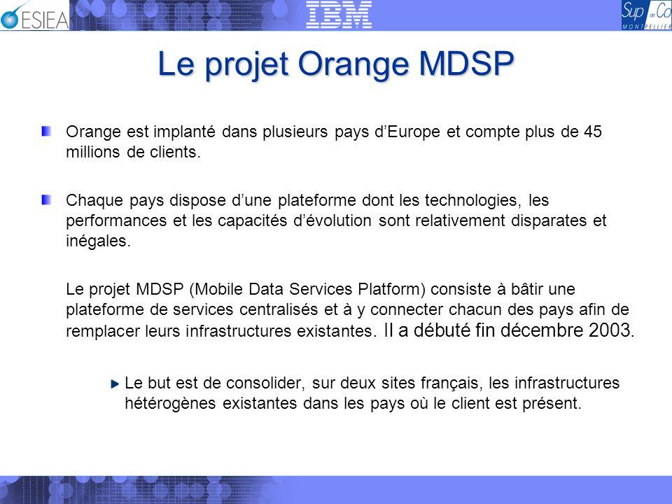 Le projet Orange MDSP Orange est implanté dans plusieurs pays d'Europe et compte plus de 45 millions de clients.