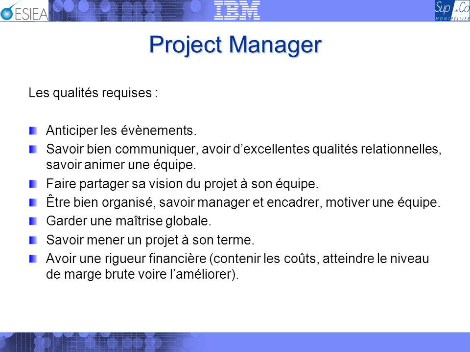 Project Manager Les qualités requises : Anticiper les évènements.