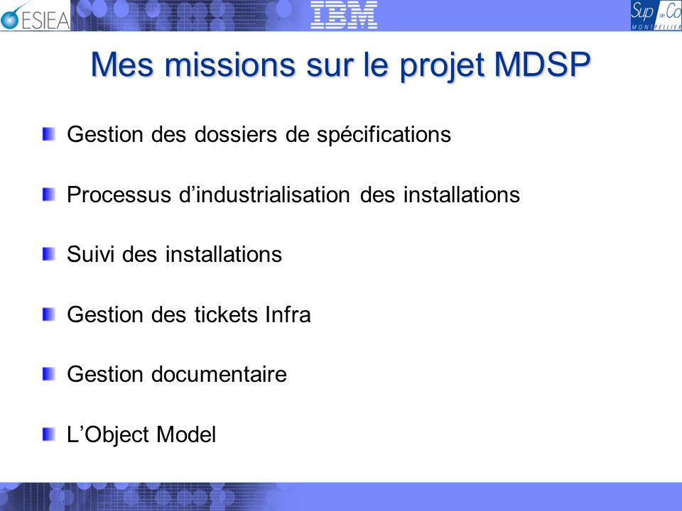 Mes missions sur le projet MDSP
