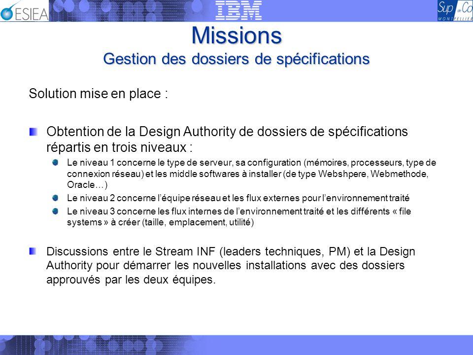 Missions Gestion des dossiers de spécifications