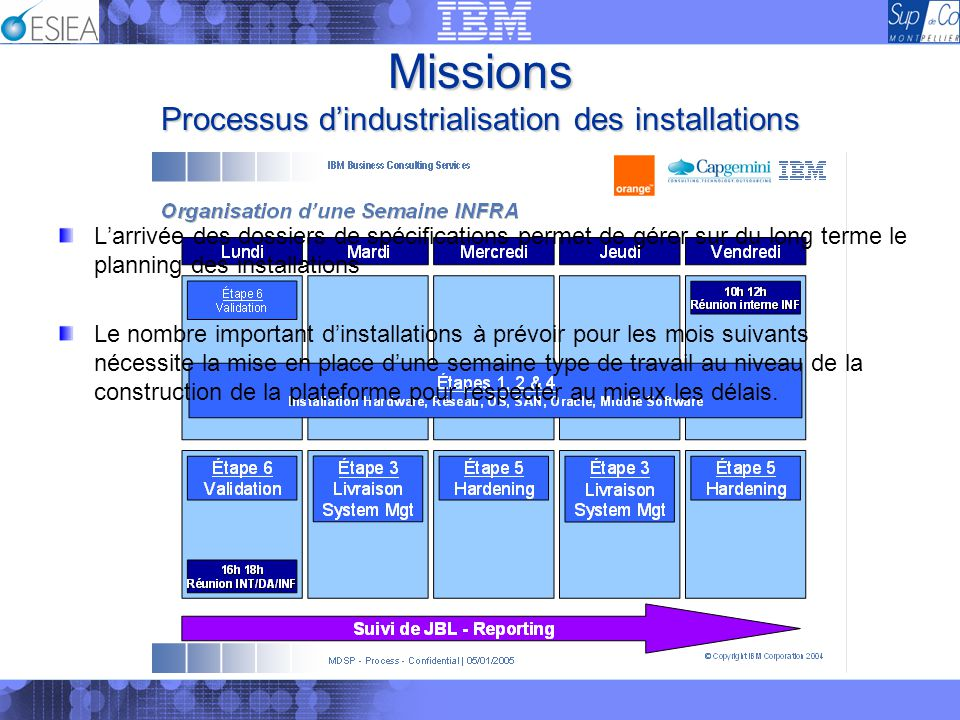 Missions Processus d'industrialisation des installations