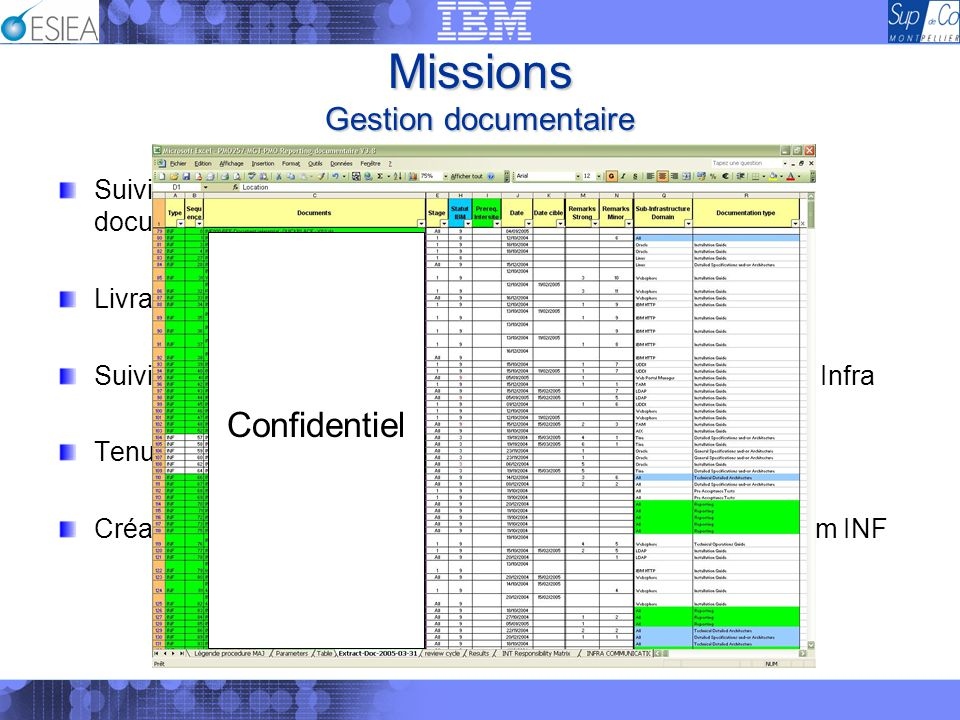 Missions Gestion documentaire