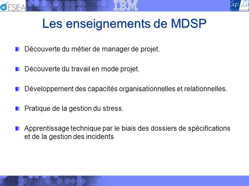 Les enseignements de MDSP