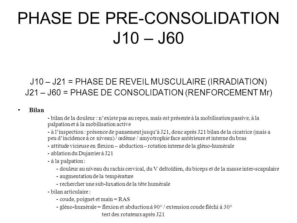 PHASE DE PRE-CONSOLIDATION J10 – J60