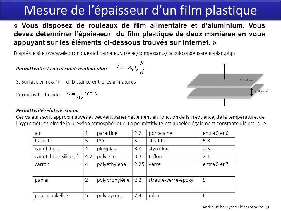 Mesure de l'épaisseur d'un film plastique