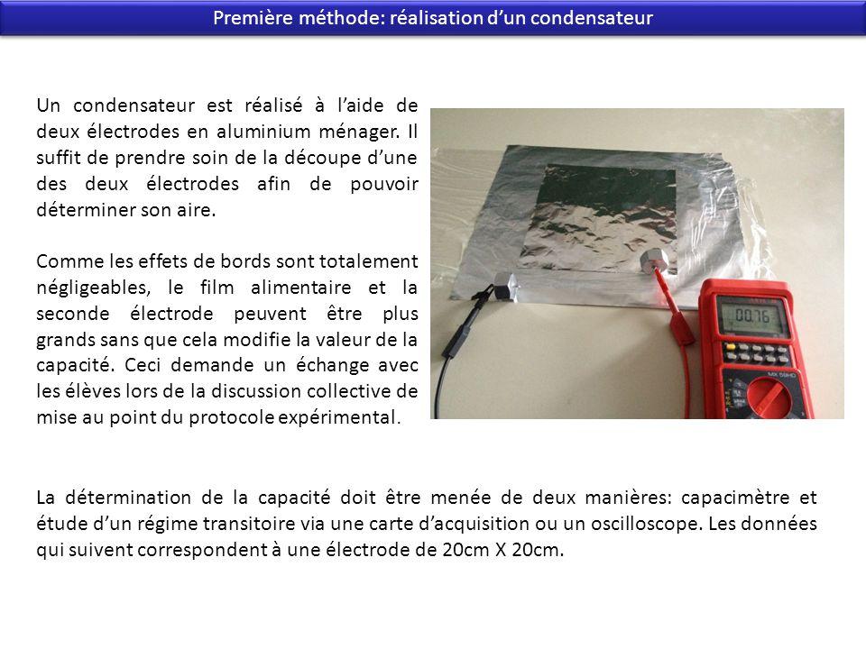 Première méthode: réalisation d'un condensateur
