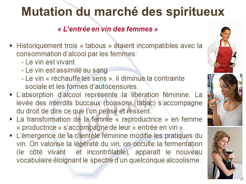 Mutation du marché des spiritueux « L'entrée en vin des femmes »
