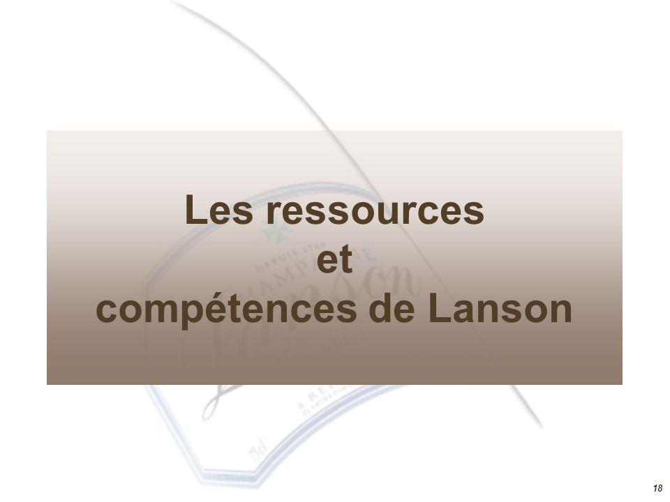 Les ressources et compétences de Lanson