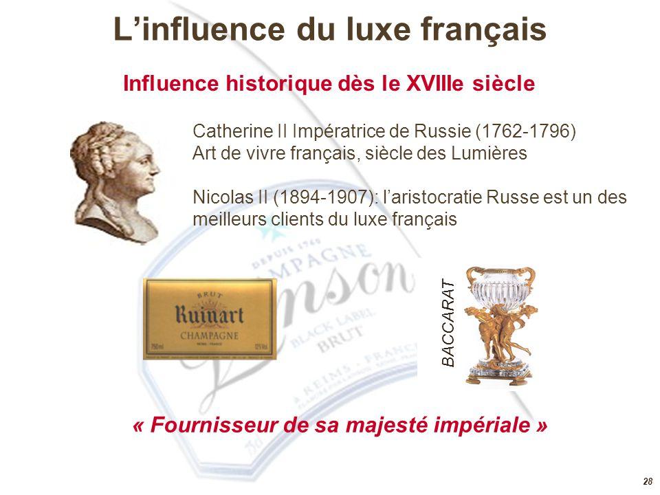 L'influence du luxe français
