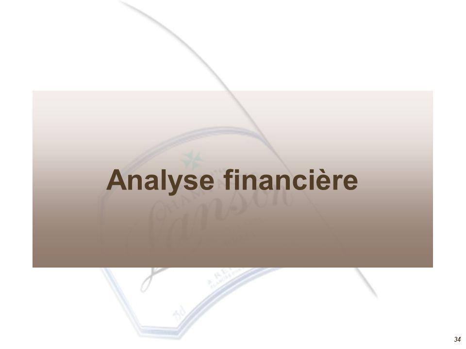 Analyse financière 34