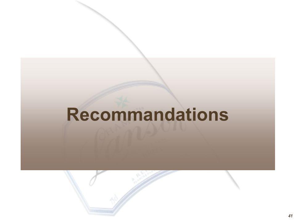 Recommandations 41