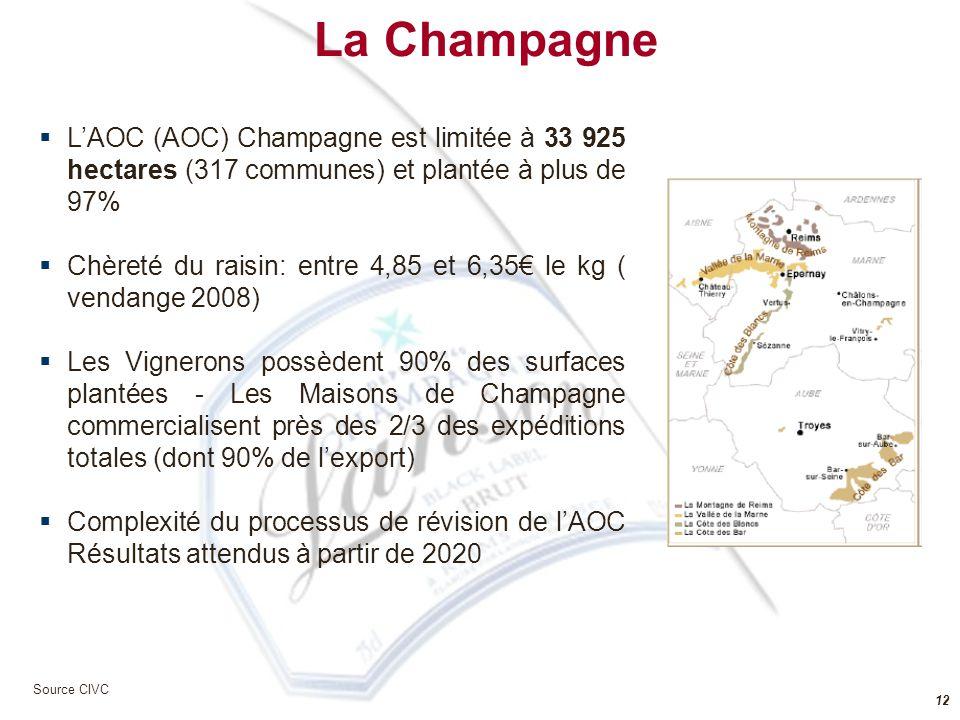 La Champagne L'AOC (AOC) Champagne est limitée à 33 925 hectares (317 communes) et plantée à plus de 97%