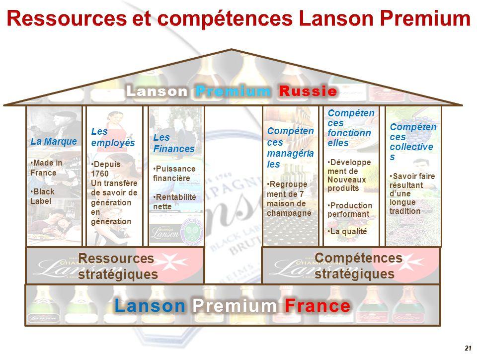 Ressources et compétences Lanson Premium