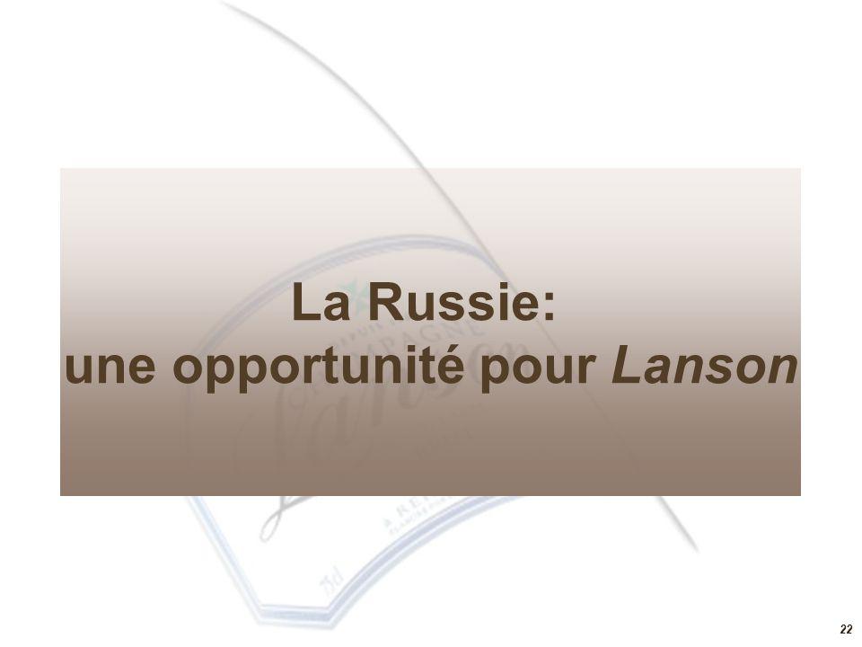 une opportunité pour Lanson