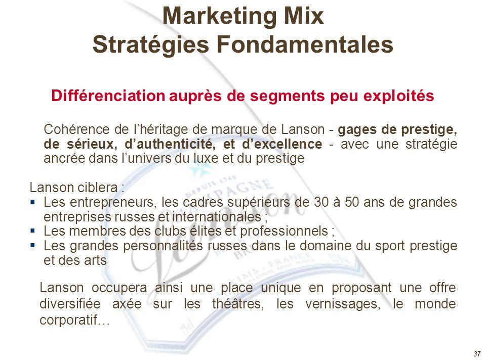 Marketing Mix Stratégies Fondamentales
