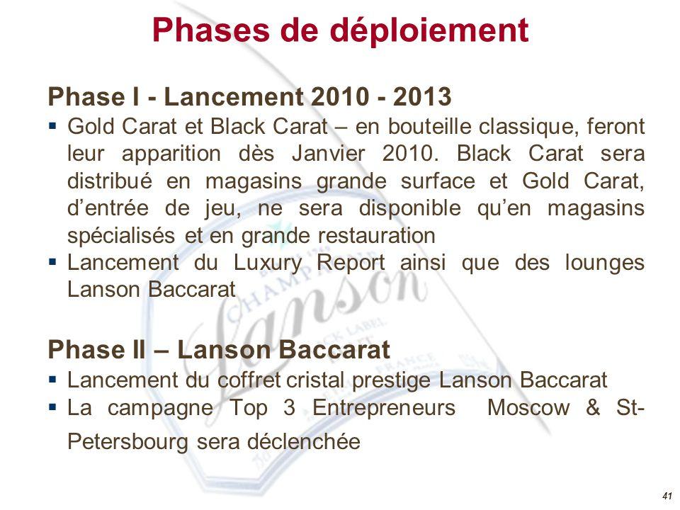 Phases de déploiement Phase I - Lancement 2010 - 2013
