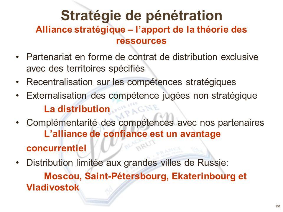 Stratégie de pénétration Alliance stratégique – l'apport de la théorie des ressources