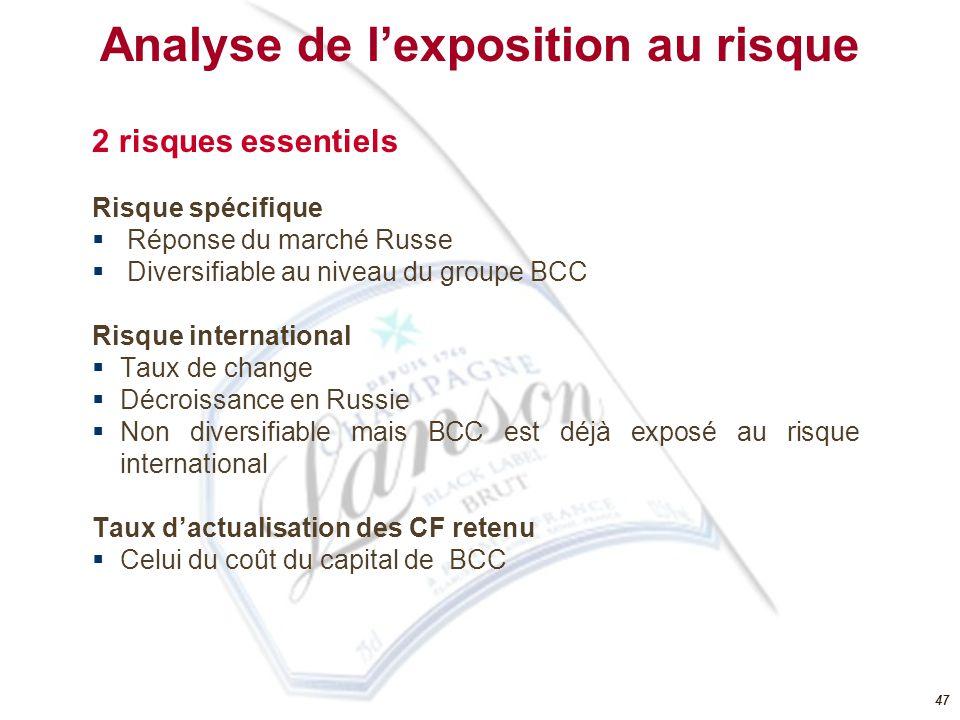 Analyse de l'exposition au risque