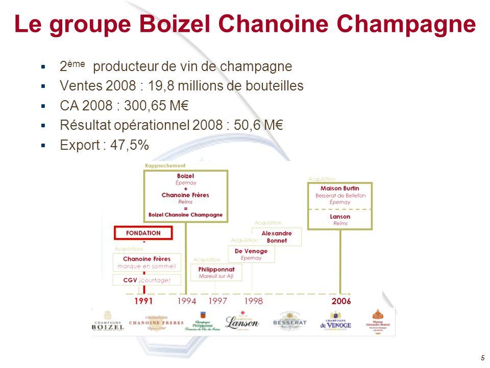 Le groupe Boizel Chanoine Champagne