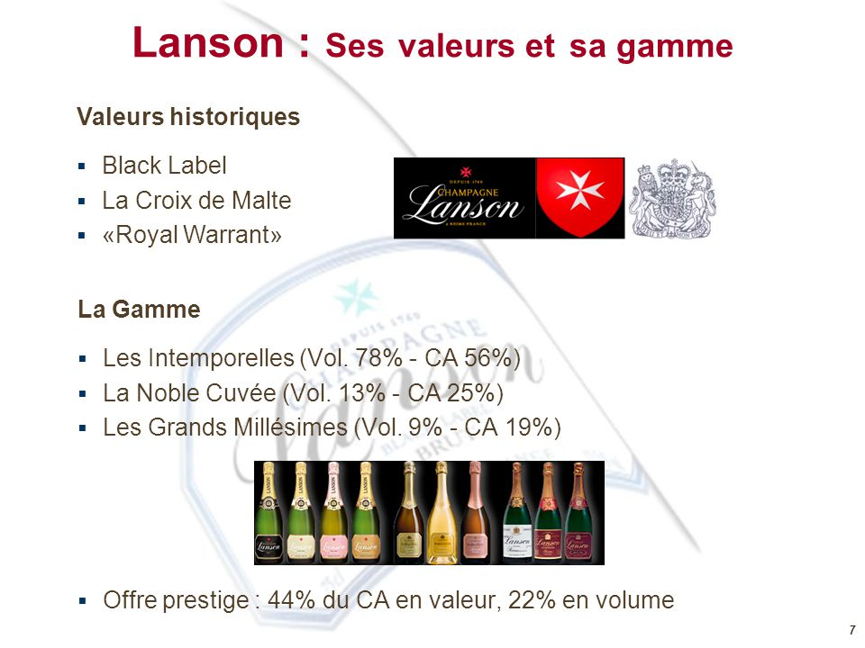 Lanson : Ses valeurs et sa gamme