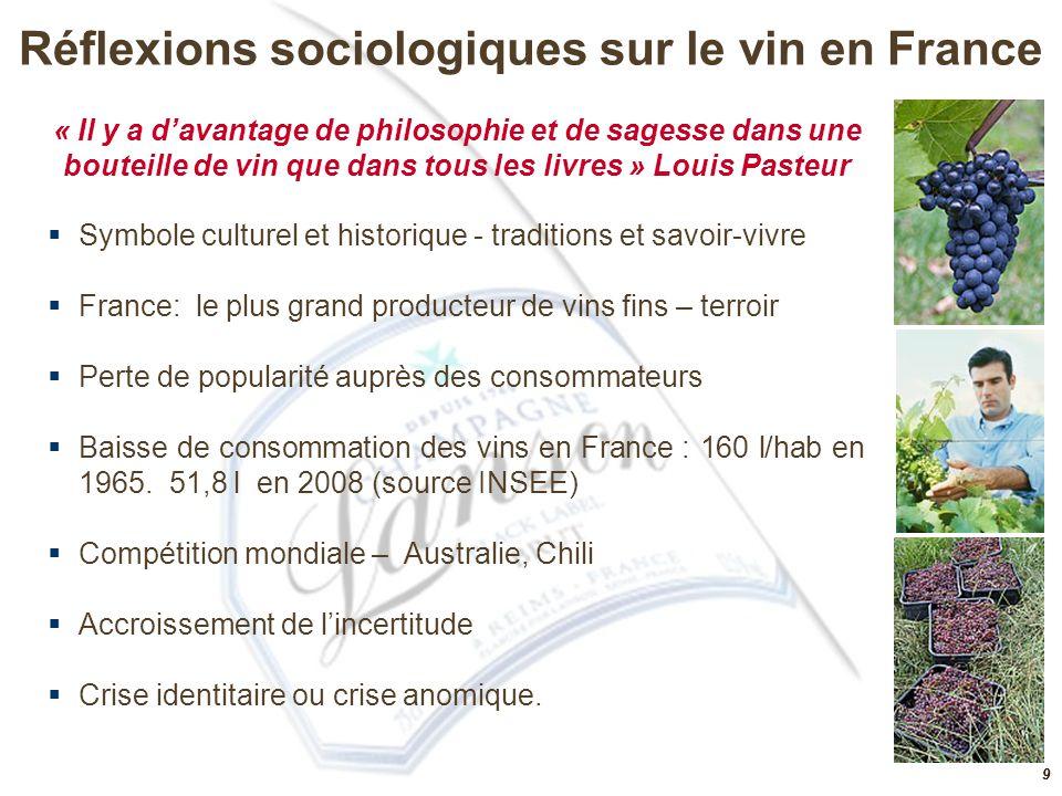 Réflexions sociologiques sur le vin en France