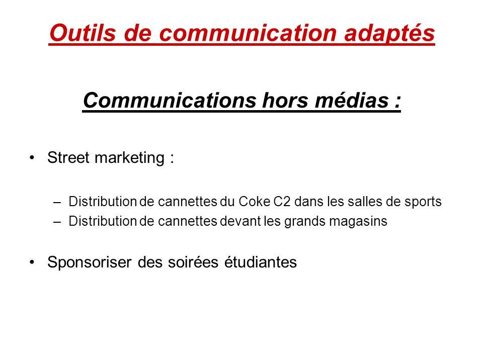 Outils de communication adaptés