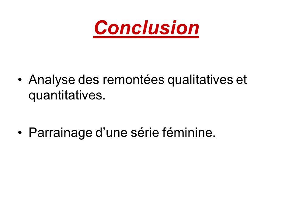 Conclusion Analyse des remontées qualitatives et quantitatives.
