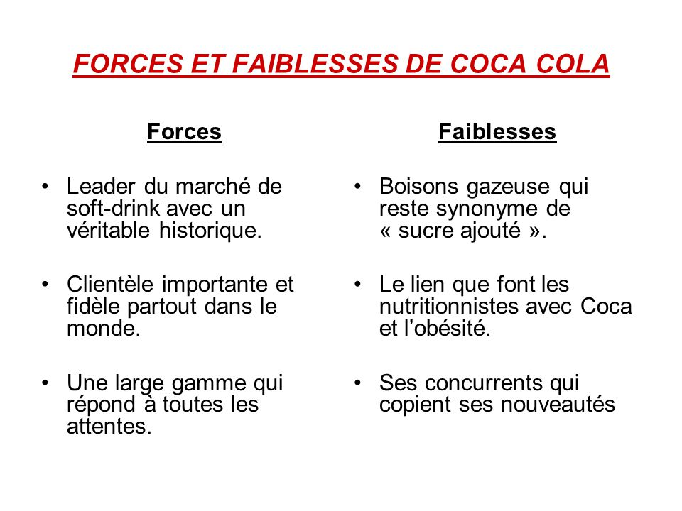 FORCES ET FAIBLESSES DE COCA COLA