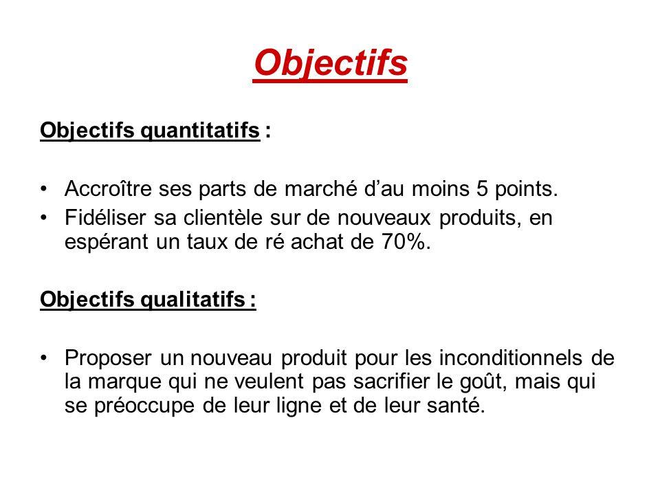 Objectifs Objectifs quantitatifs :