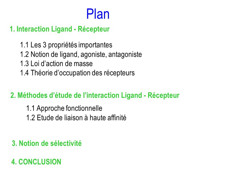 Plan 1. Interaction Ligand - Récepteur