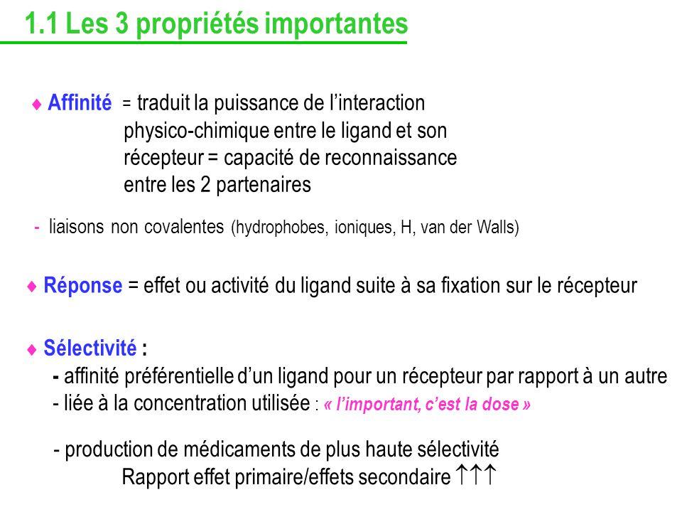 1.1 Les 3 propriétés importantes