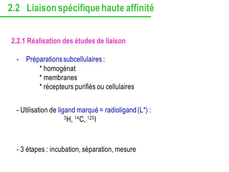 2.2 Liaison spécifique haute affinité