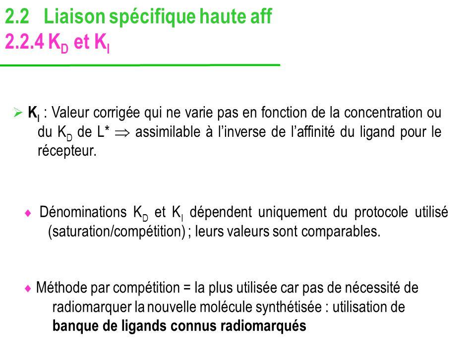 2.2 Liaison spécifique haute aff 2.2.4 KD et KI