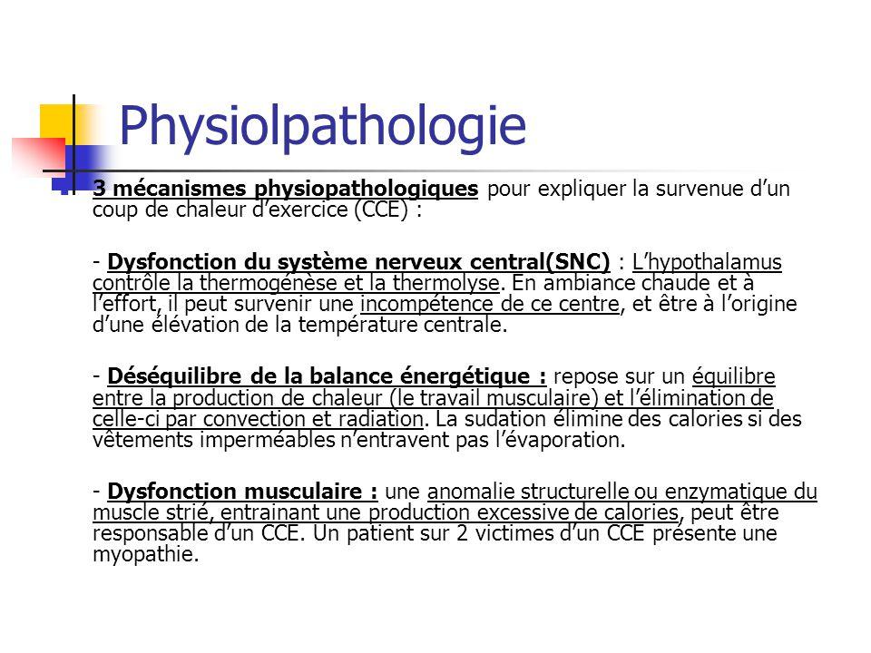 Physiolpathologie 3 mécanismes physiopathologiques pour expliquer la survenue d'un coup de chaleur d'exercice (CCE) :
