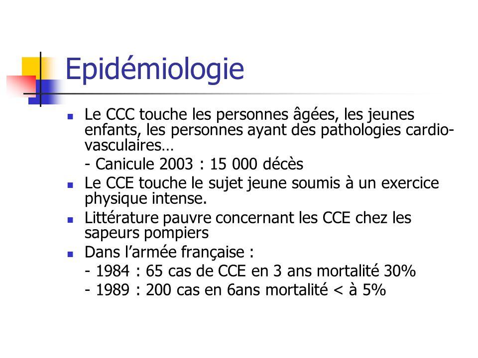 Epidémiologie Le CCC touche les personnes âgées, les jeunes enfants, les personnes ayant des pathologies cardio-vasculaires…